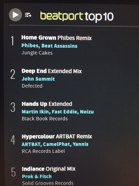 BEAT ASSASSINS – HOME GROWN (PHIBES REMIX) has hit Number 1 in the GLOBAL Beatport Chart.